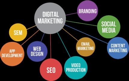 Digital Advertising company for sale in Bhopal, Madhya Pradesh