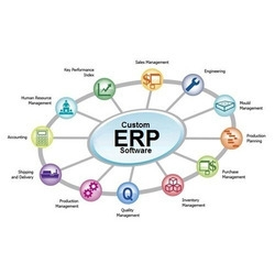 Profit Making Erp Software Development and Service Company for Sale or Partnership in Kerela