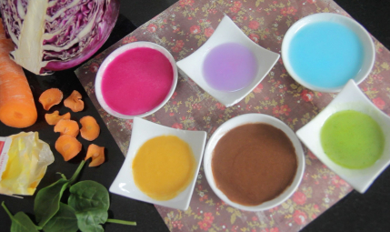 Food Colour Making Business for Sale in Mumbai