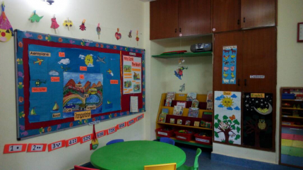 Franchise Based Preschool and Day Care for Sale in Bangalore