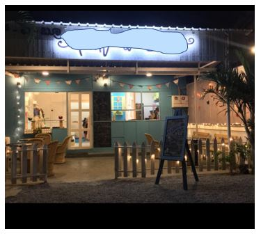 Boutique Cafe for Sale at Sarjapur Road in Bangalore