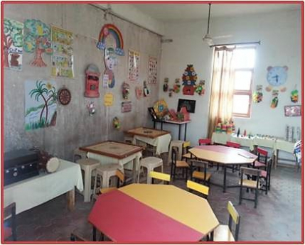 Highly Scalable Chain of Schools Up for Acquisition in North India