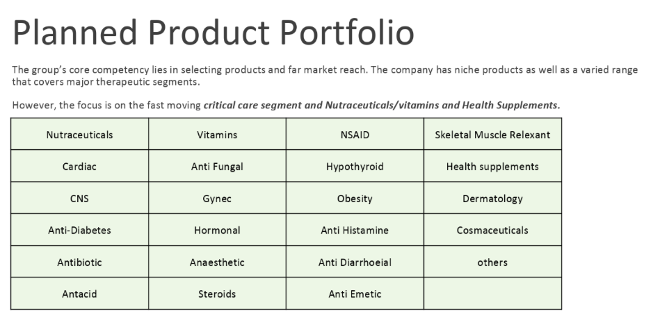 Sri-Lanka Based Growing Neutraceuticals Company Looking for the Growth Capital