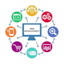 Dormant Web & Mobile App Dev Firm Looking to Sell Their Client Profiles