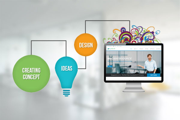 Website Development Company for Sale in Punjab