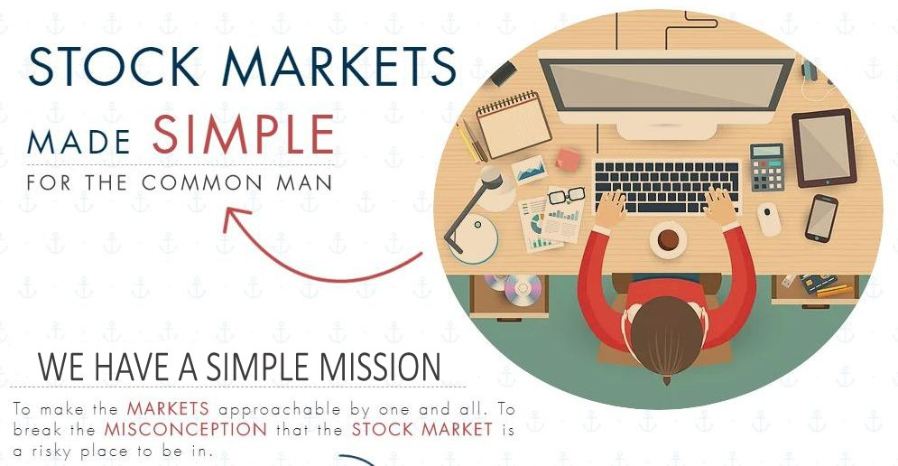 Highly Profitable Stock Market Education Platform for Sale, India